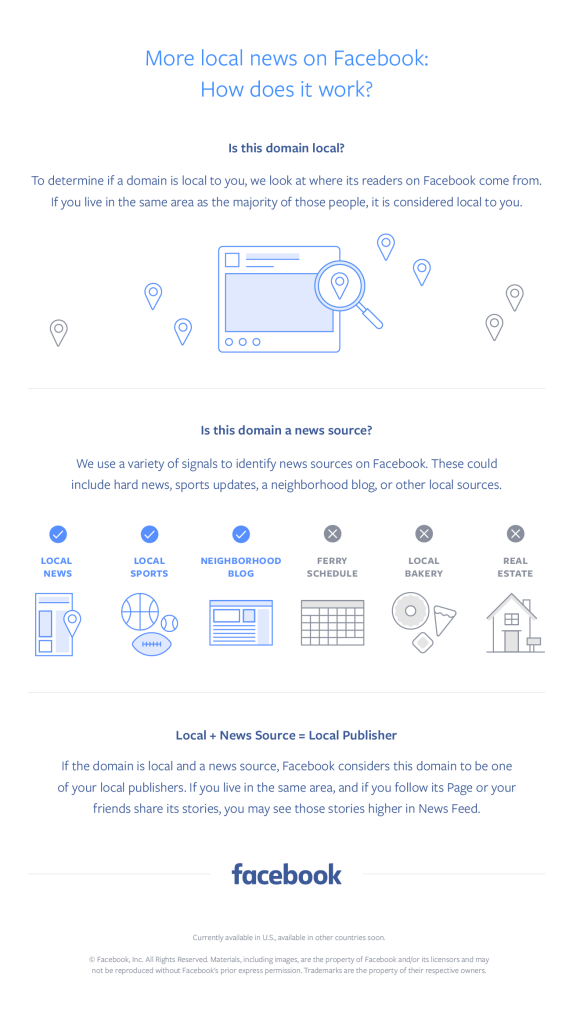 Facebook News Room Infographic About Local News